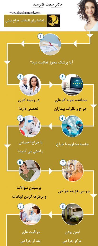 راهنما-برای-انتخاب-جراحی-بینی-ترمیمی